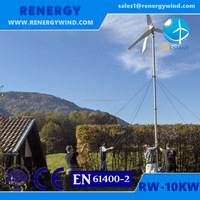 Small windmill generator type wind turbine for home and industry use