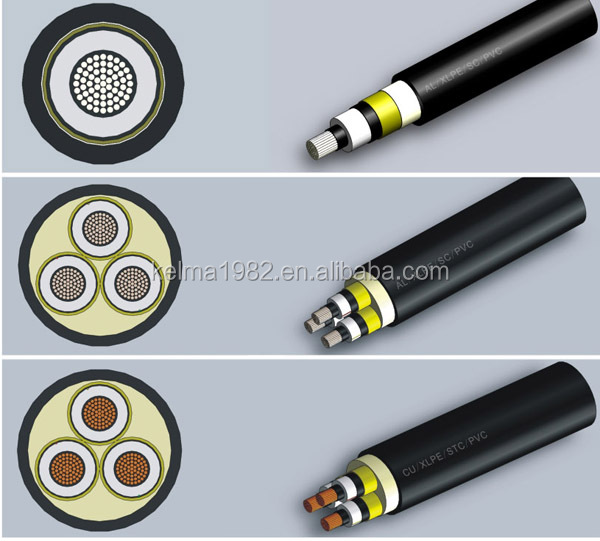 N2XSY,NA2XSY XLPE insulated and Sheathed power Cable