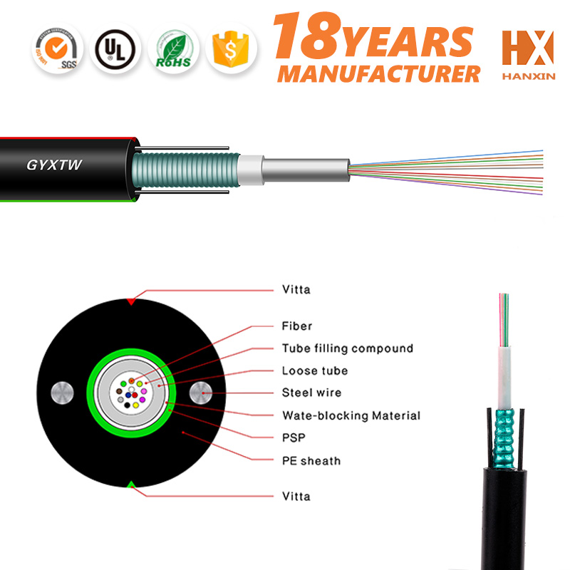 Outdoor duct,aerial optical fiber cable same quality as Draka,yangtze fiber optic cable