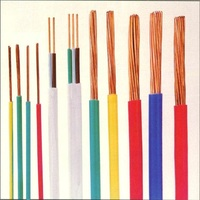 0.6/1KV 35KV low or medium voltage xlpe insulated pvc jacket power cable or electric wires