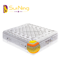 Bedroom Furniture Shock Absorption Spring Single Bed Mattress Price