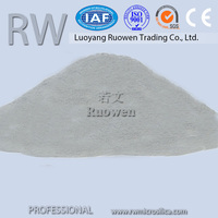 Silica fume /gel silicon /amorphous silica for high temperature resistant materials and products