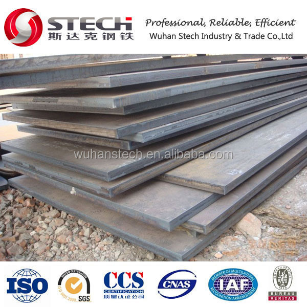 Best sell ASTM A36 Hot rolled steel plate, coil, sheet, flat bar, section steel