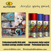 Solid Colors, Silver, Pearl Colors Acrylic Refinish Car Spray Paint