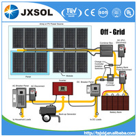 4Kw solar PV mounting system for ground installation