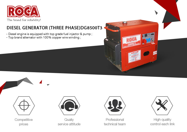 Soundproof portable diesel generator suppliers