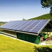 Manufacturer Wholesale Cheap Solar Products For
