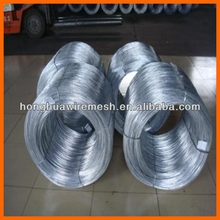 Galvanized Iron wire big coils / low carbon iron wire