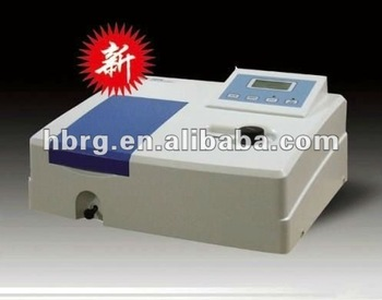 721G Laboratory visible spectrophotometer