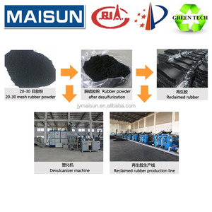 Automatic machine for waste tyre recycling to produce reclaimed rubber