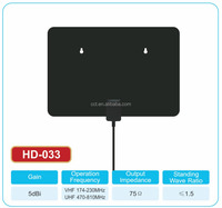 Ultra thin flat wall-mountable DVB-T/DVB-T2 digital TV antenna