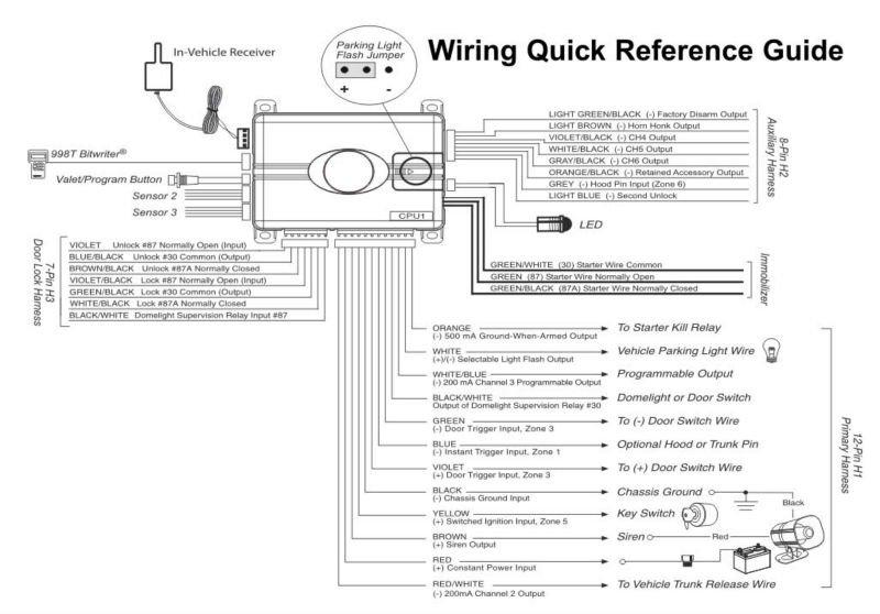 Car alarm wiring diagram pdf diy wiring diagrams free forms 2019 vehicle wiring diagrams for remote starts free forms rh canhodatgiaresidence org viper car alarm system diagram prestige car alarm wiring swarovskicordoba Images
