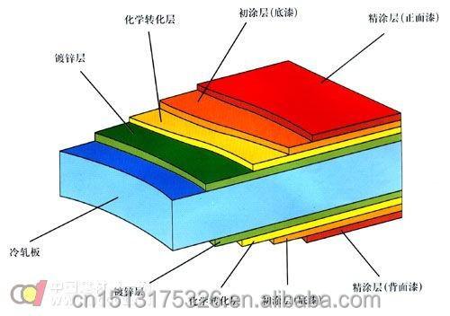 grossiste panneaux sandwich prix m2 acheter les meilleurs panneaux sandwich prix m2 lots de la. Black Bedroom Furniture Sets. Home Design Ideas
