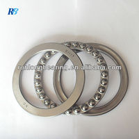 High Quality brand names ball bearings For Sale