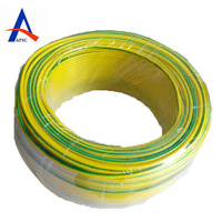 electric cabling copper wire
