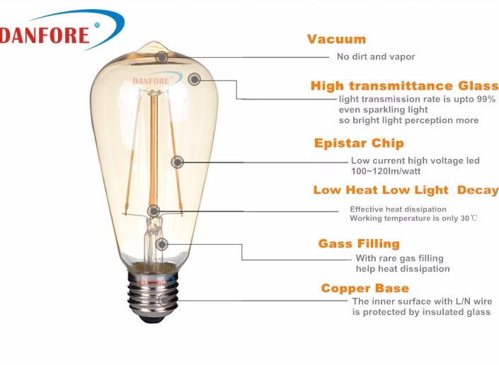 Alibaba wholesale Dimmable S21 ST64 Frosted glass led bulb with tear drop