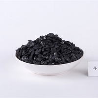 Burning 7000 Calories Anthracite Coal For