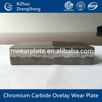 Manganese steel wear plate manufacturer in china