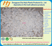 China manufactory automotive APAO/EVA/Polyamide/PP resin hot melt adhesive glue for paperboard