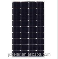 90W/95W/100W/105W Mono solar panel/module China Manufacturer high efficiency for LED Street light, on and off-grid PV plant
