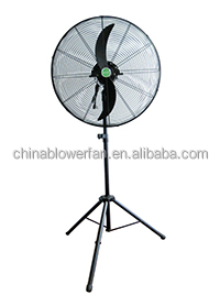 20 inch industrial fan,30