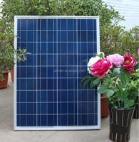 12V 80W poly solar panel for fotovoltaic panel system with full certificates