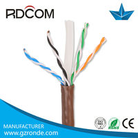 utp cat6 data cable manufacturing,offer best utp cable cat6 price