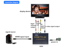 hdmi to 3 rca component av converter hdmi to component video audio av cable mini hdmi to av converter