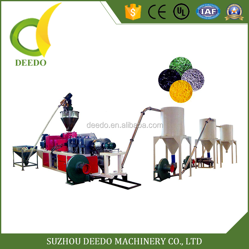 excellent quality Finest Price waste paper recycling equipment