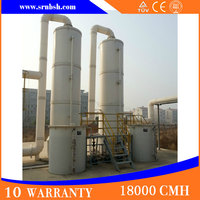 Air Treatment System And Dust And Mist Eliminator For Sulphuric Acid Plant