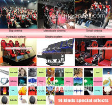 Hot sale newest investment 7d amusement rides with big promotion