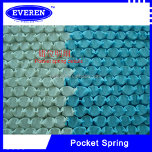 Mattress pocket springs unit in any size pocket coil