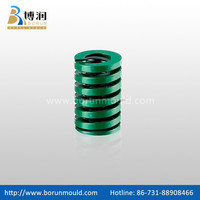 green mould coil spring