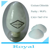 High Purity Cesium Chloride 99.9% CsCL