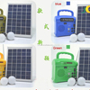 Portable Homes Use Solar Batteries Solar