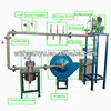 Lab fluidized bed reactor for plant or lab use