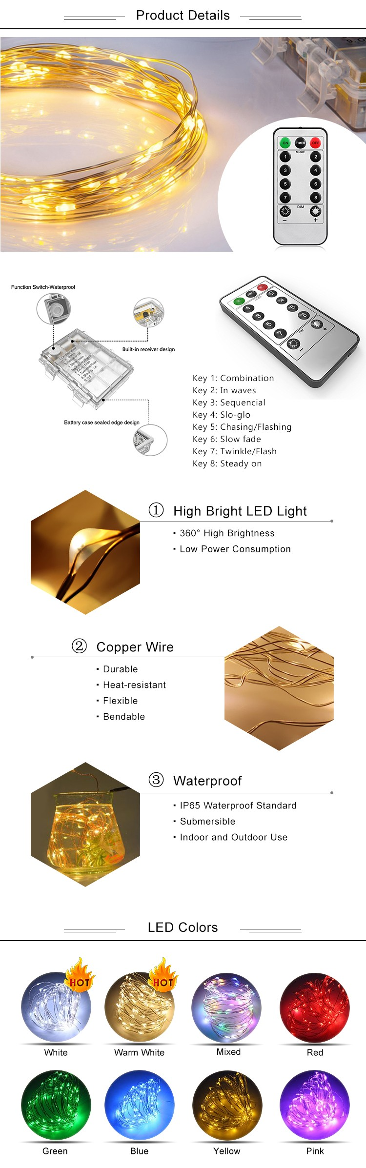 Small Manufacturing Ideas Led Timer Remote Control Battery Operated Tree Wiring Diagram 3aa Cheap Christmas Lighting