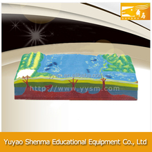 School Teaching Equipment Geographical Plate Tectonics And Earth Surface Configuration Model