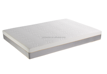 Italian design pocket/box coil spring memory foam mattress,compressed packing