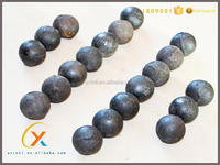 Most popular iron ball for mill forged iron ball