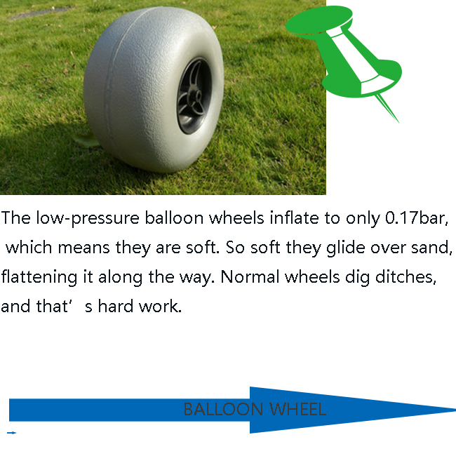 New design PU Balloon Wheel for Beach Cart