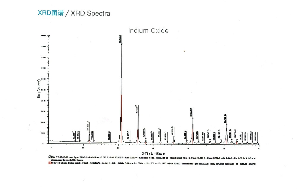 High purity 99.99% Indium Tin Oxide Target