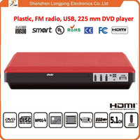 Multi region DVD player support quicktime and laptop