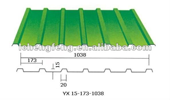 Galvanized Metal Roofing Price