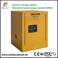 Strong Fire resistant industrial steel safety cabinets with good shape design