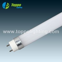New product Epistar SMD2835 G13 safety UL CE ROHS T8 led tube/ light 20W 30w 35w 5 years warranty
