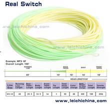 instock Best price fly fishing switch line