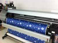 Digital Textile glossy heat transfer paper