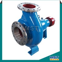 Chemical Injection Pump Manufacturers