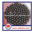 1.75mm stainless steel balls